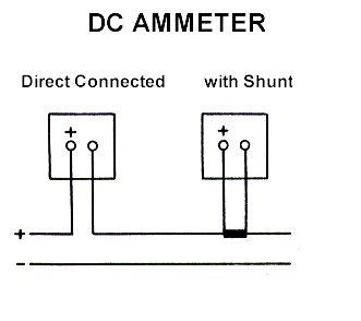 1988 Ford E 350 econoline Wiring diagram additionally Ac Fuse Panel furthermore TM 9 6115 604 34 194 moreover Wheatstone Bridge Capacitor also Ac Dc Voltage Symbols. on ac ammeter wiring diagram
