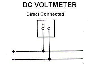 dc voltmeter wiring diagram change your idea wiring diagram ammeter voltmeter transducer meters wire diagram 12 volt voltmeter wiring diagram for boat voltmeter wiring diagram